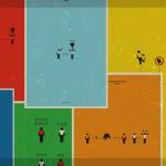 Historia minimalista de la copa del mundo