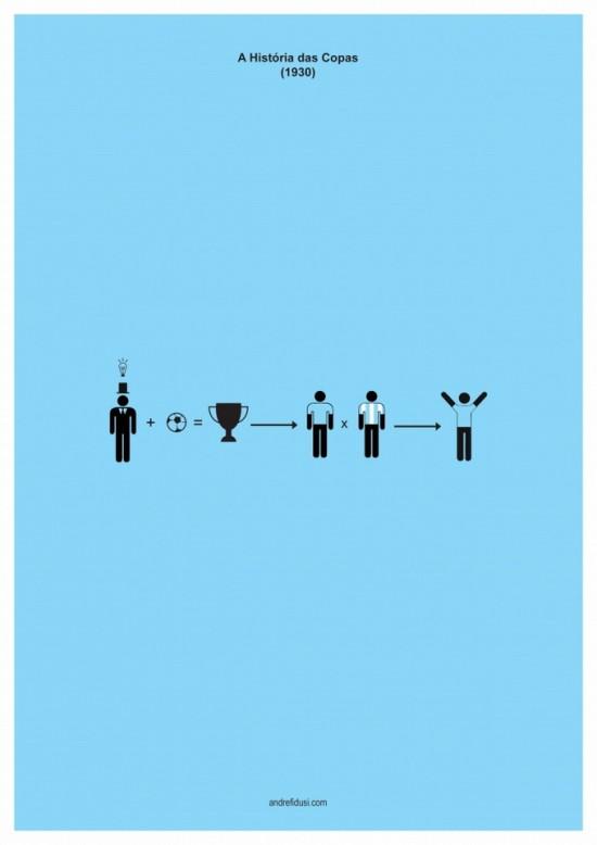 Poster Copa del mundo