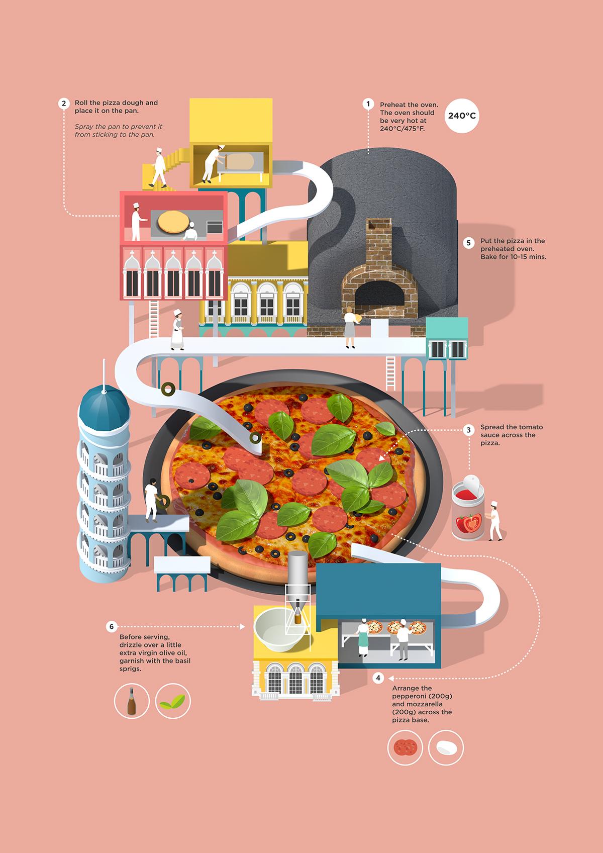 preparacion_comidas_ilustradas_minimalistas_5
