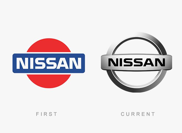 Logos de marcas famosas